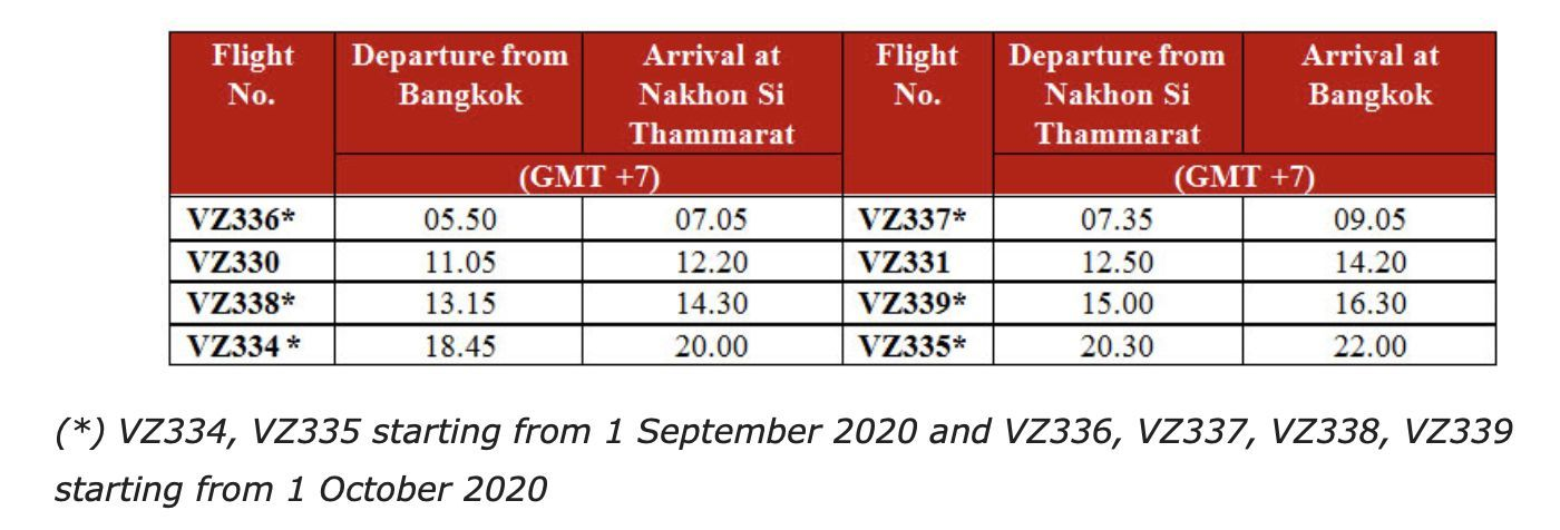 Air Asia and VietJet add some extra domestic routes | News by Thaiger