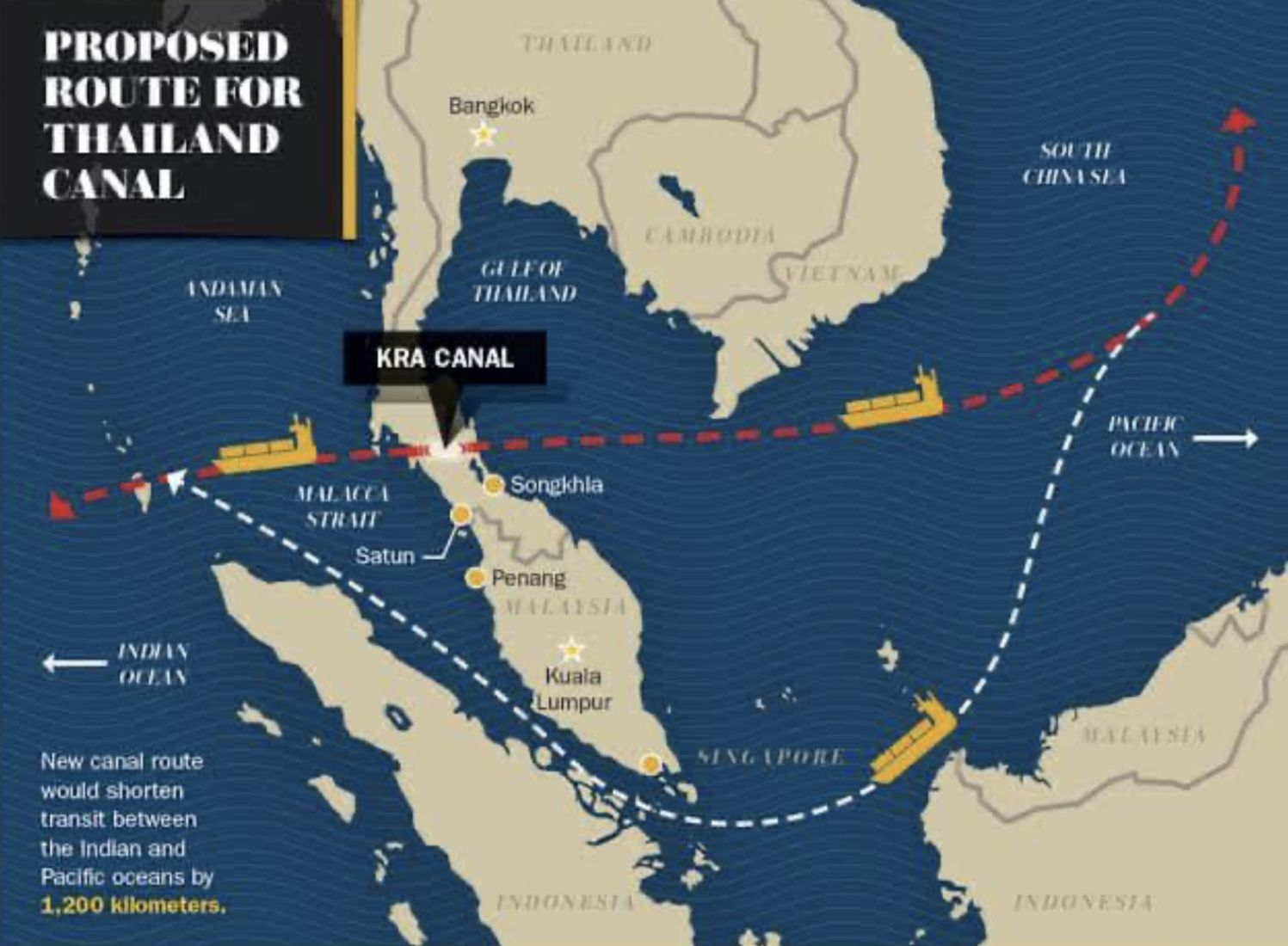Thai Kra Canal - numbers don't stack up | News by Thaiger