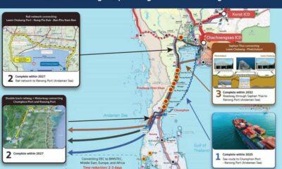 Thailand's land bridge plan still floating | The Thaiger
