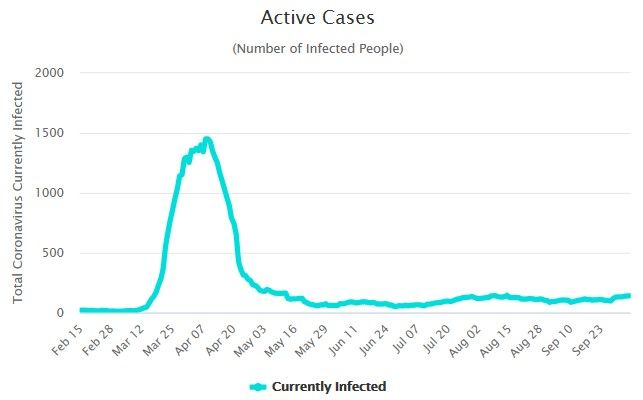 10 new Covid-19 cases detected in quarantine, all reported as asymptomatic | News by Thaiger