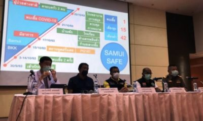"""15 people considered """"high risk"""" following positive Covid test for 57 year old Samui resident 