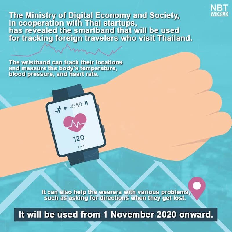 """Travellers to Thailand to wear """"Smartband"""" tracking watch   News by Thaiger"""