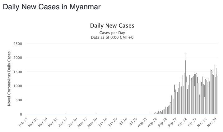 2 more cases identified in the northern Thailand Covid-19 mini outbreak   News by Thaiger