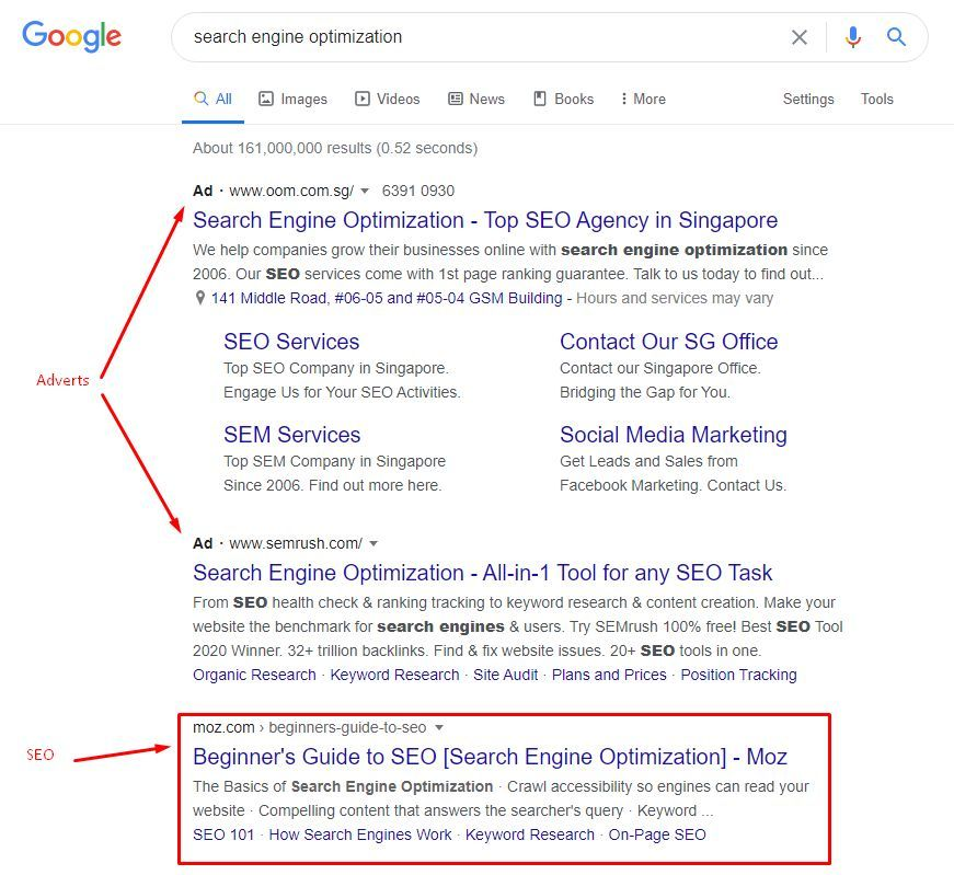 Search Engine Optimization: Advertising with Google for Free!   News by Thaiger