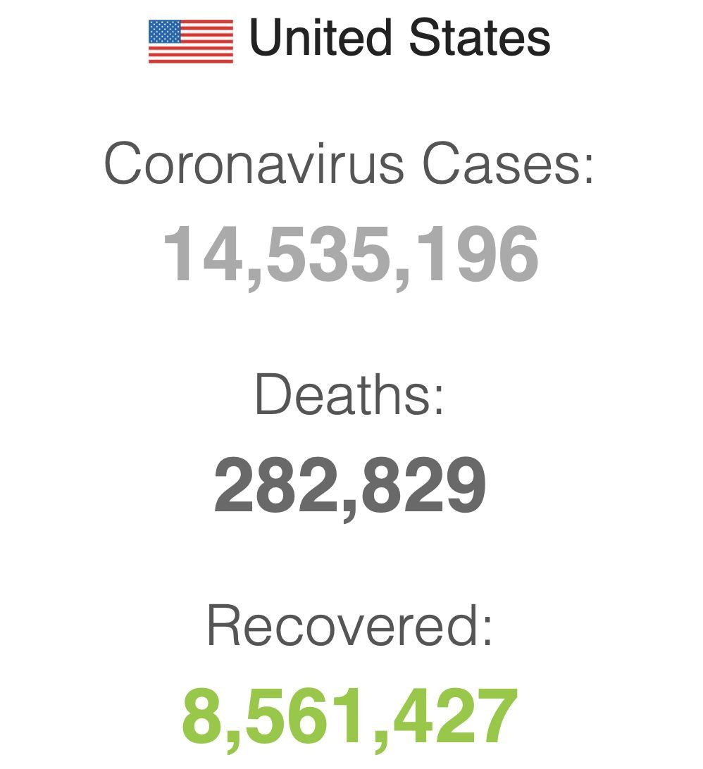 100,000 people now hospitalised in the US as daily deaths from Covid-19 surpass 3,000 on Wednesday | News by Thaiger