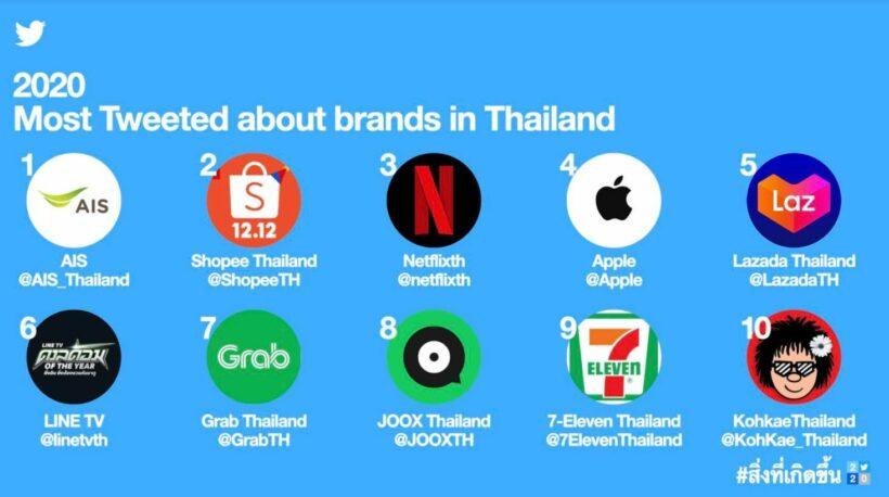 Thailand's #BestofTweets 2020   News by Thaiger