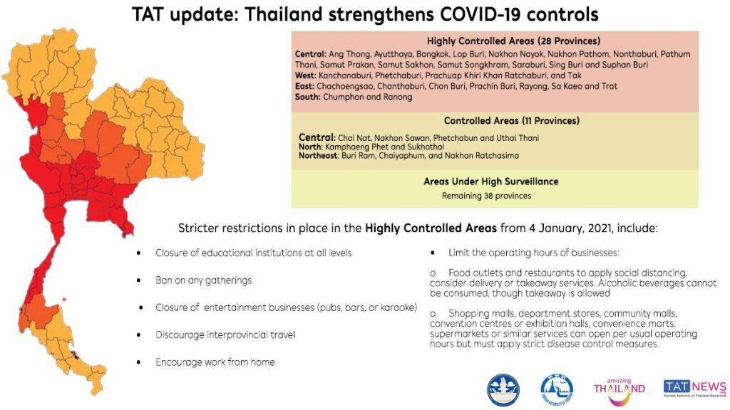 CCSA Update: 527 new Covid-19 cases   News by Thaiger