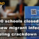 Thailand News Today | 10,000 schools closed, 900 new migrant infections, Gambling crackdown | January 6 | Thaiger