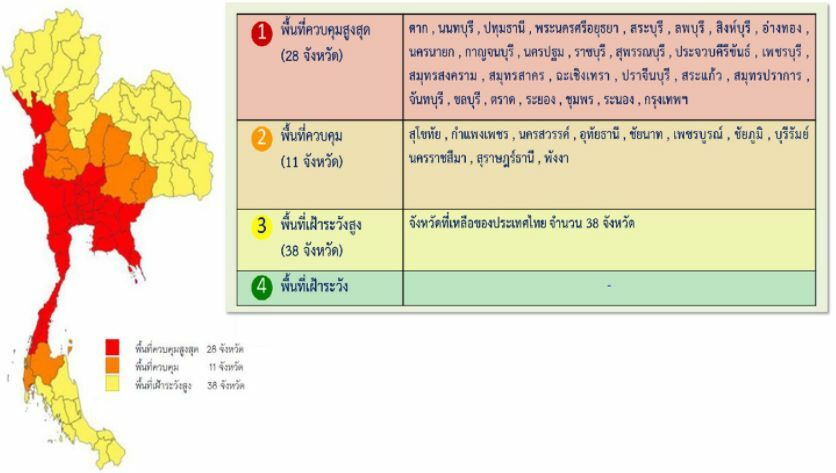 """Some Isaan provinces require quarantine for travellers from """"red zones"""" 