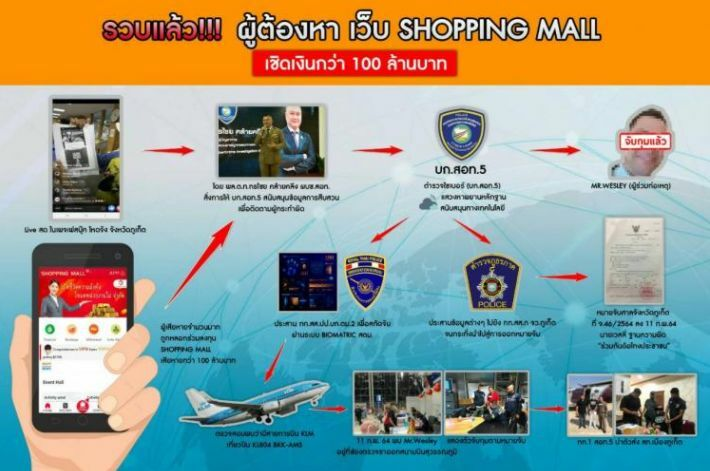 Police in Phuket arrest Dutch national for alleged involvement in SPM Shopping Mall scam | News by The Thaiger