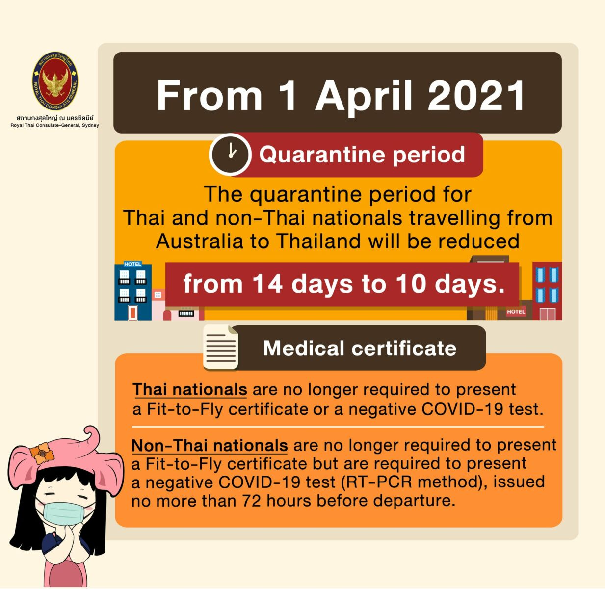 Quarantine period reduced to 10 days starting tomorrow | News by Thaiger