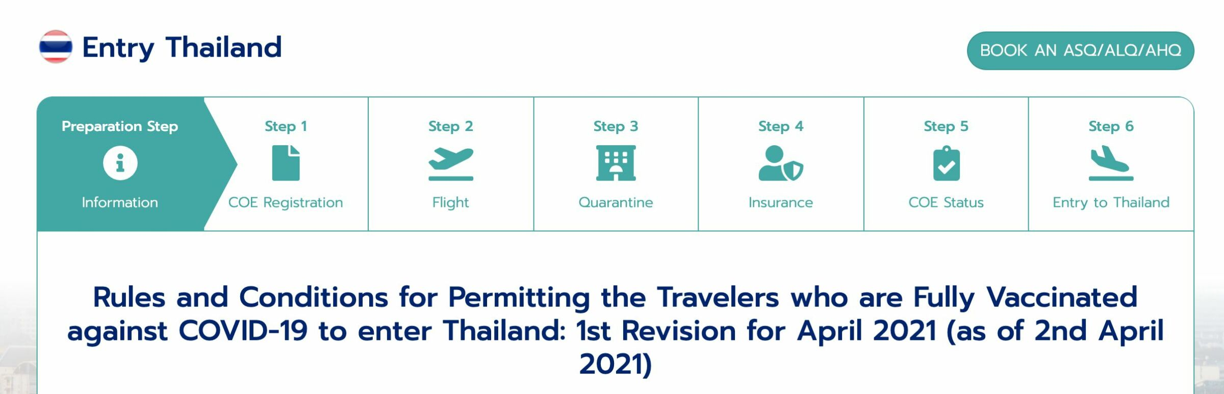 'Entry Thailand' website launched to facilitate process for international travellers | News by Thaiger