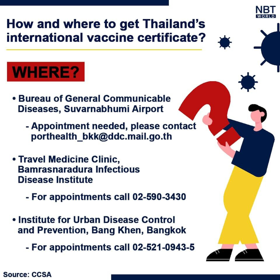 Thailand to issue international vaccine passport for travellers | News by Thaiger