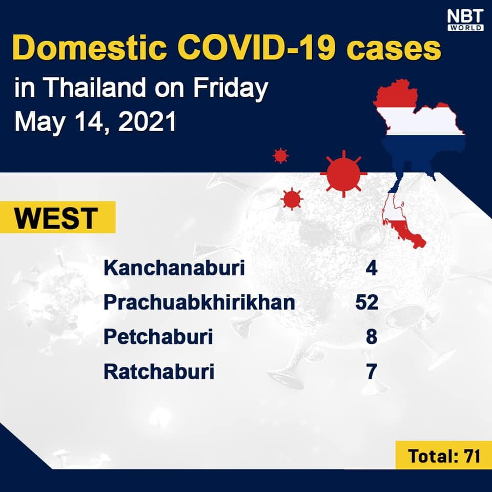 Covid UPDATE: 2,256 new infections and 30 deaths, provincial totals | News by Thaiger