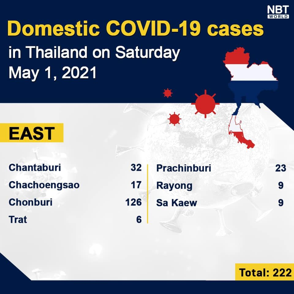 Covid UPDATE: 21 Covid-related deaths, infection numbers rise, provincial totals | News by Thaiger