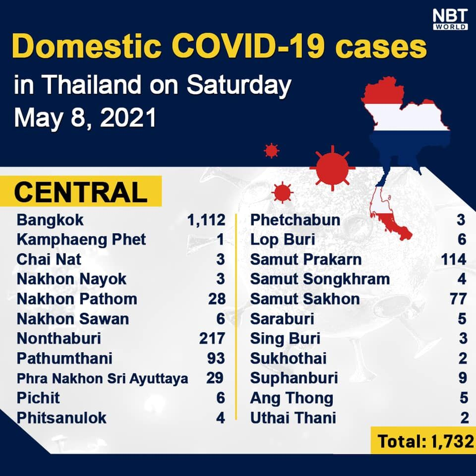 Saturday Covid UPDATE: 2,419 new infections and 19 deaths, provincial totals | News by Thaiger