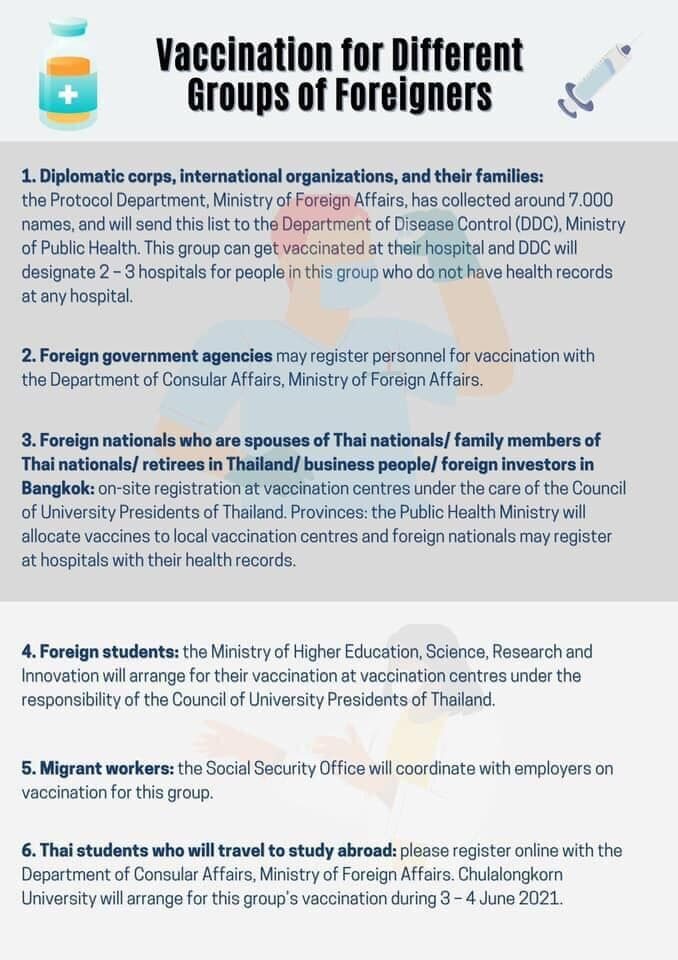 Vaccination for different groups of foreigners