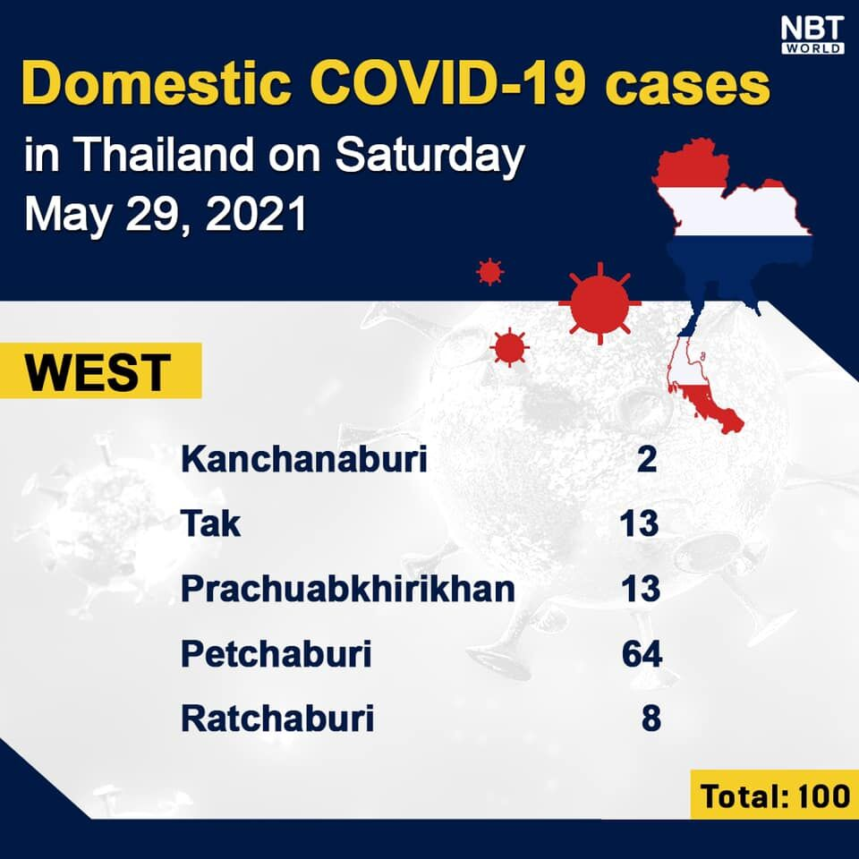 Covid UPDATE Saturday: 4,803 cases and 34 deaths, provincial totals | News by Thaiger