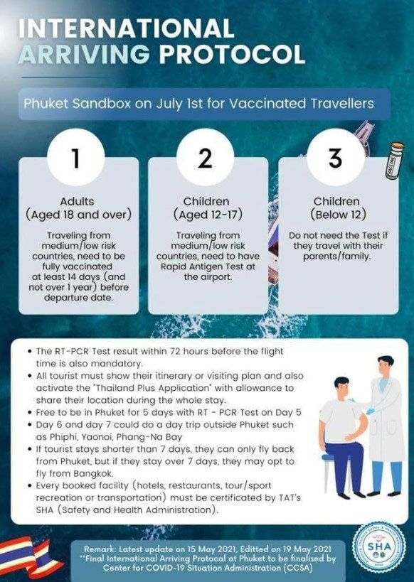 Phuket reopens: Parents must be vaccinated, children can come too | News by Thaiger