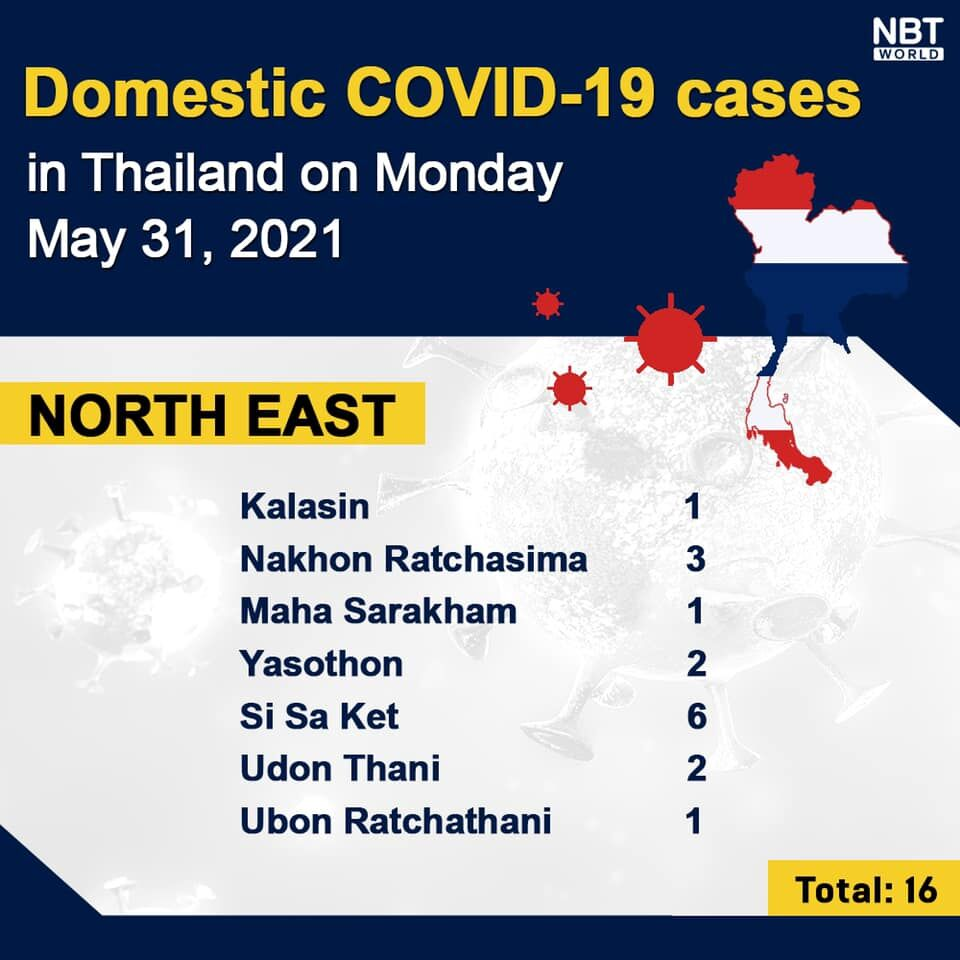 Monday Covid Update: 5,485 new cases and 19 deaths, provincial totals | News by Thaiger