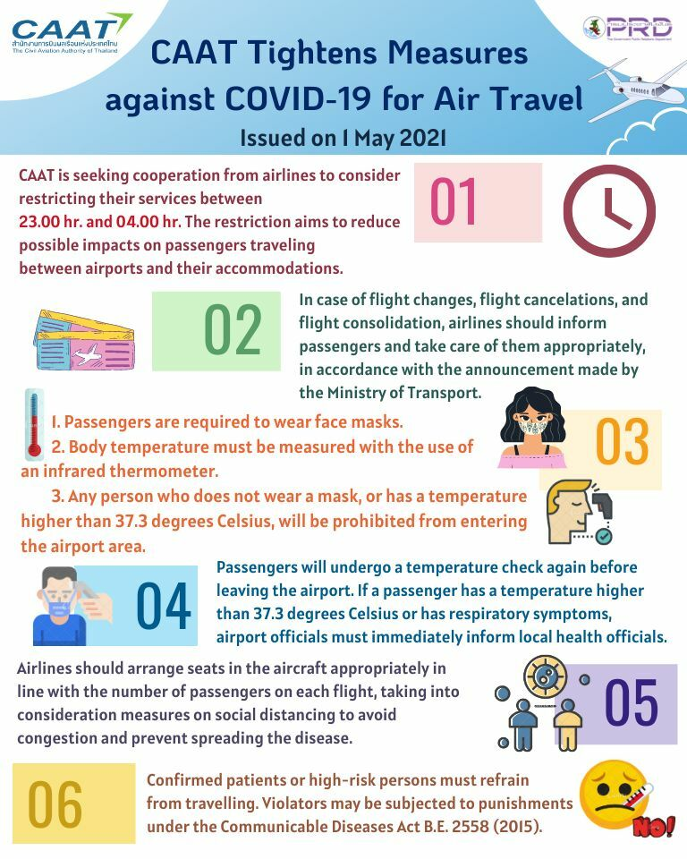 CAAT sets restrictions and guidelines for air travel to prevent the spread of Covid-19 | News by Thaiger