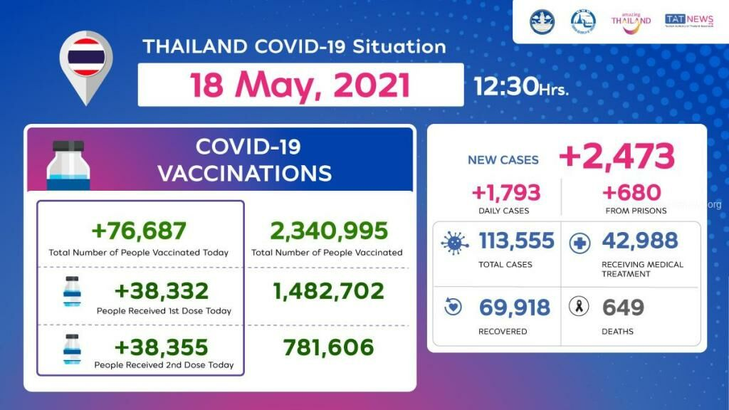 Thai company offers travel packages to the US with Covid-19 vaccine included | News by Thaiger