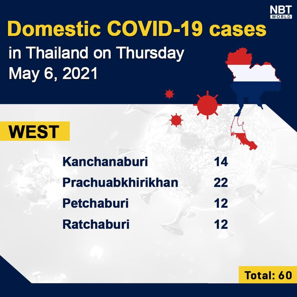 COVID Update: 1,911 new infections, provincial totals | News by Thaiger