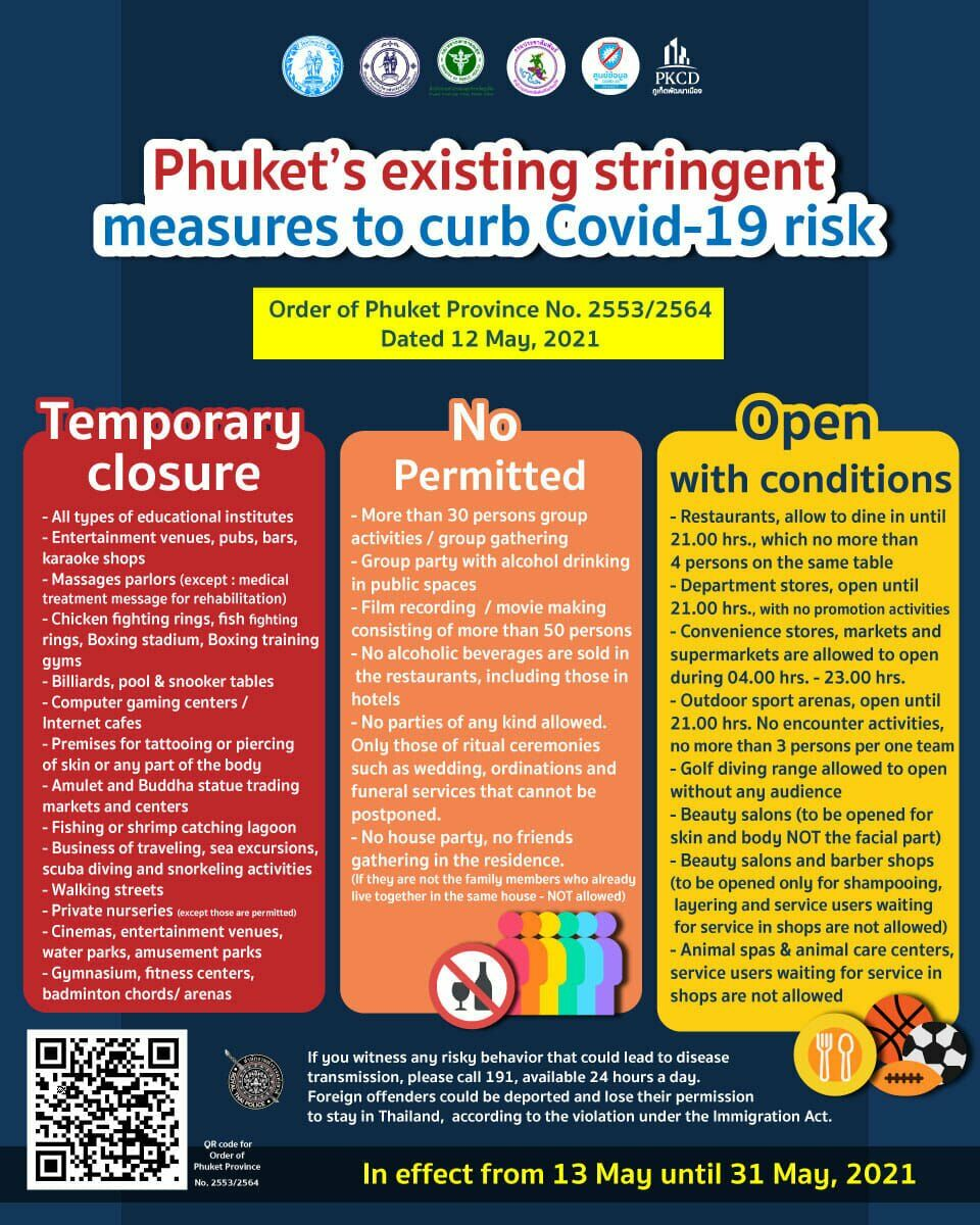 """UPDATE: Phuket extends current Covid restrictions from June 1 """"until further notice"""" 
