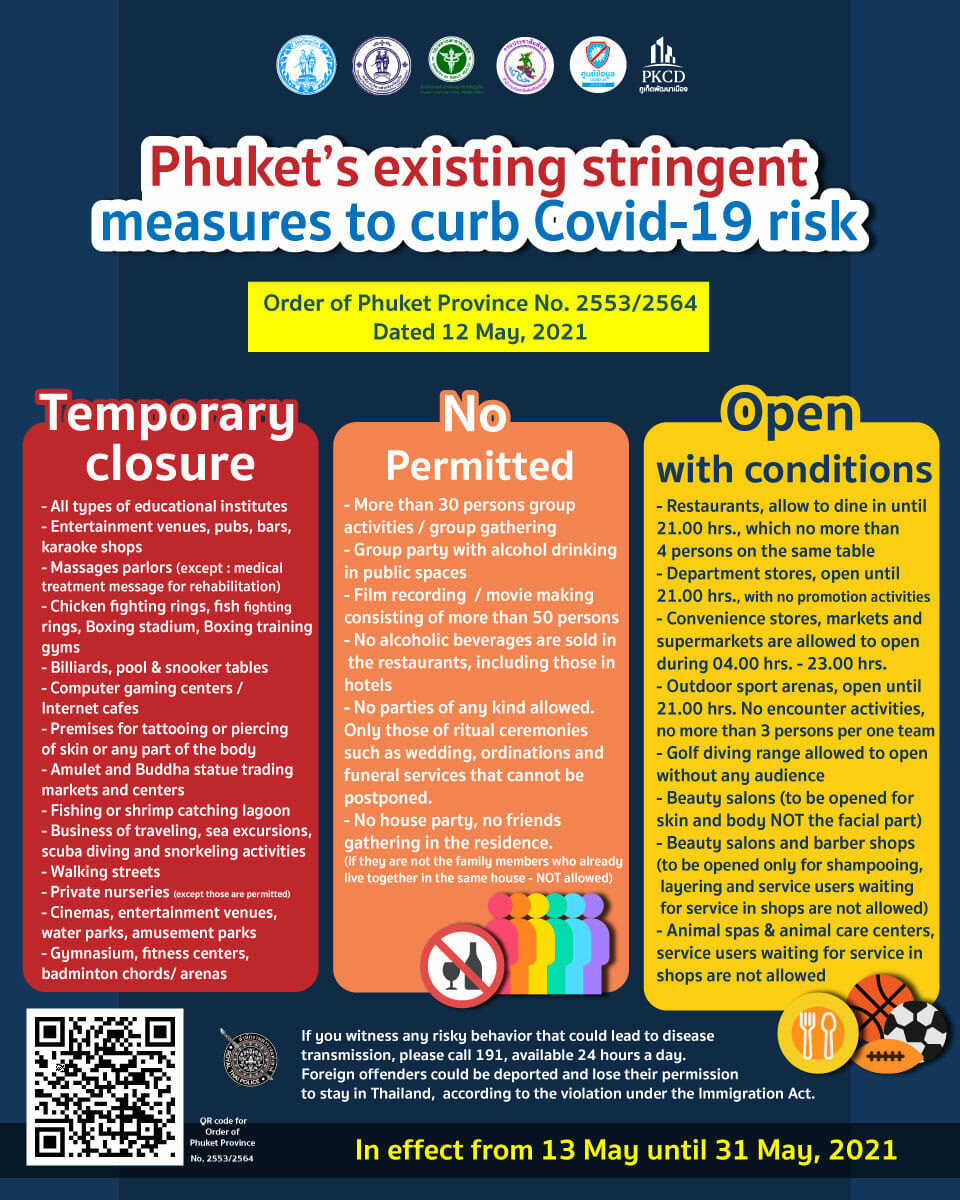 Phuket tightens restrictions: No parties, no visits from friends | News by Thaiger