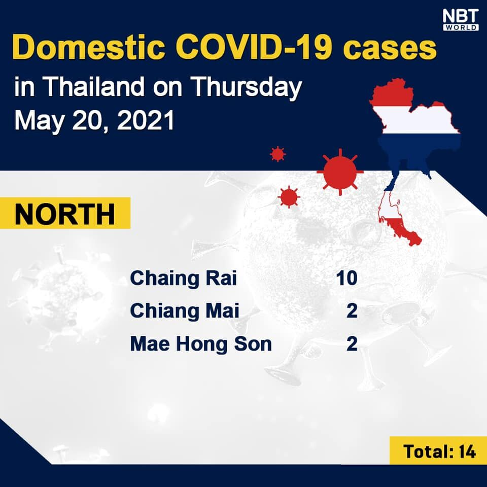 Covid UPDATE: 2,636 new cases, provincial totals | News by Thaiger