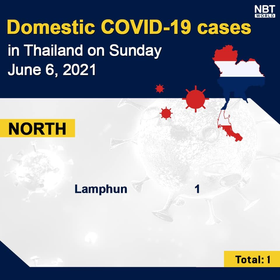 Covid UPDATE Sunday: 2,671 new infections and 23 deaths, provincial totals | News by Thaiger