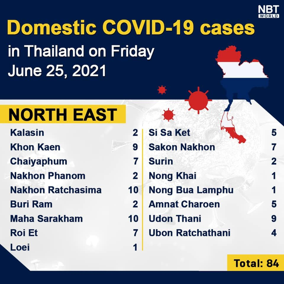 Covid UPDATE Saturday: 4,161 new infections, 51 deaths | News by Thaiger