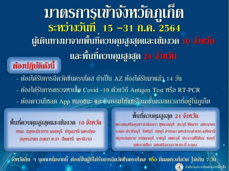 """Travellers from """"dark red"""" and """"red"""" zones must be vaccinated to enter Phuket   News by Thaiger"""
