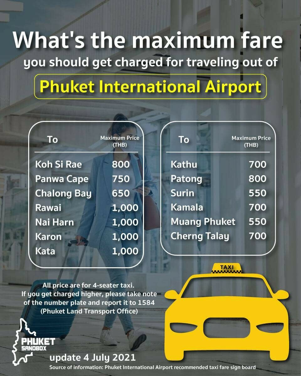 Phuket Tourist Police announce taxi fares, ask travellers to report rip-offs   News by Thaiger