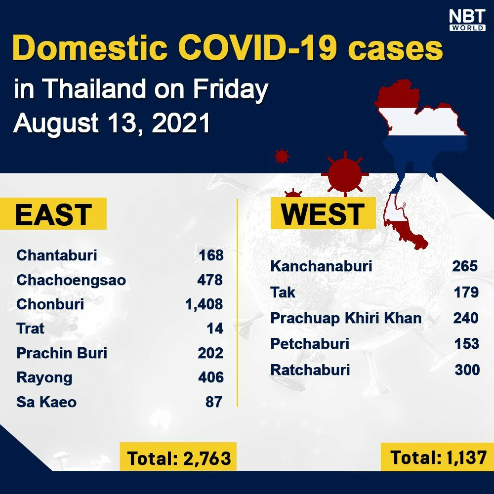 Covid UPDATE: New high of 23,418 infections, provincial totals   News by Thaiger