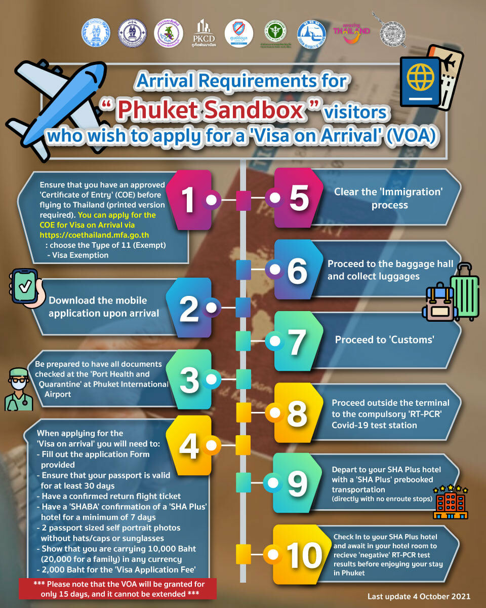 """Phuket """"Sandbox"""" to allow visitors from overseas to apply for """"Visa on Arrival""""   News by Thaiger"""